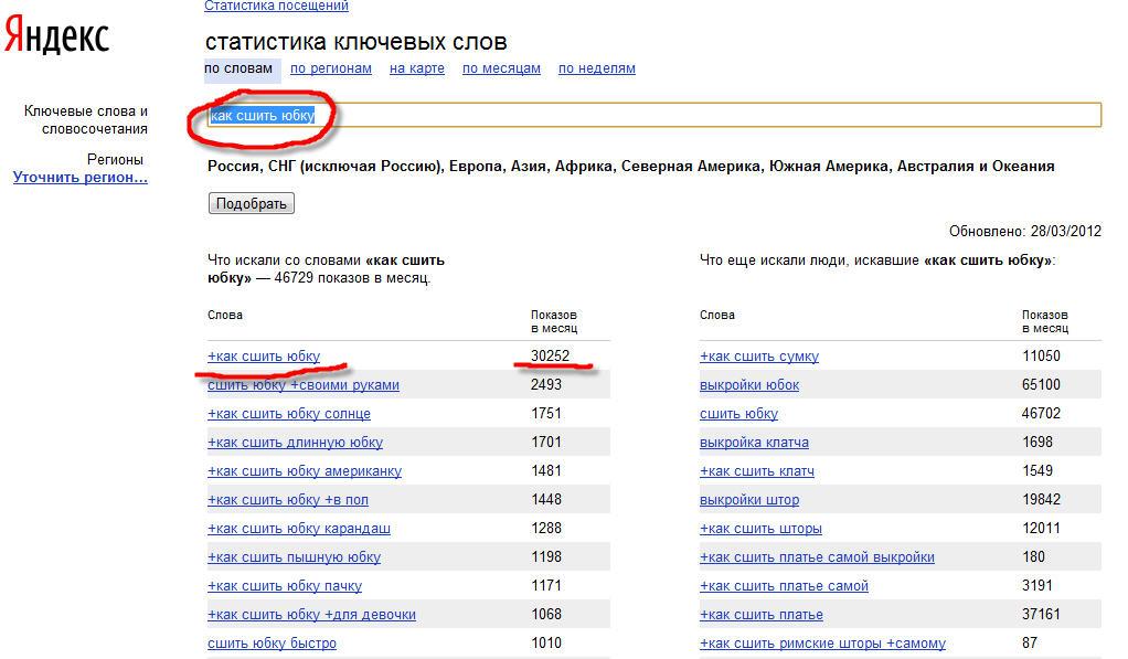 """Запрос в Яндексе """"как шить юбку"""